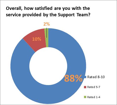 Survey1.png