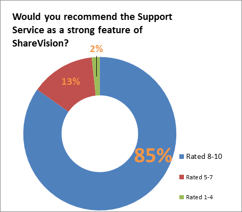 Survey3.png